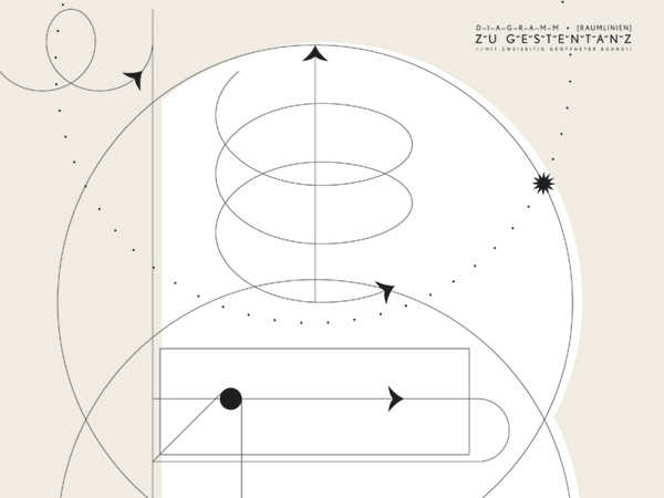 Bauhaus 100 poster inspired by Oskar Schlemmer's Gesture Dance Movement Diagram from 1926